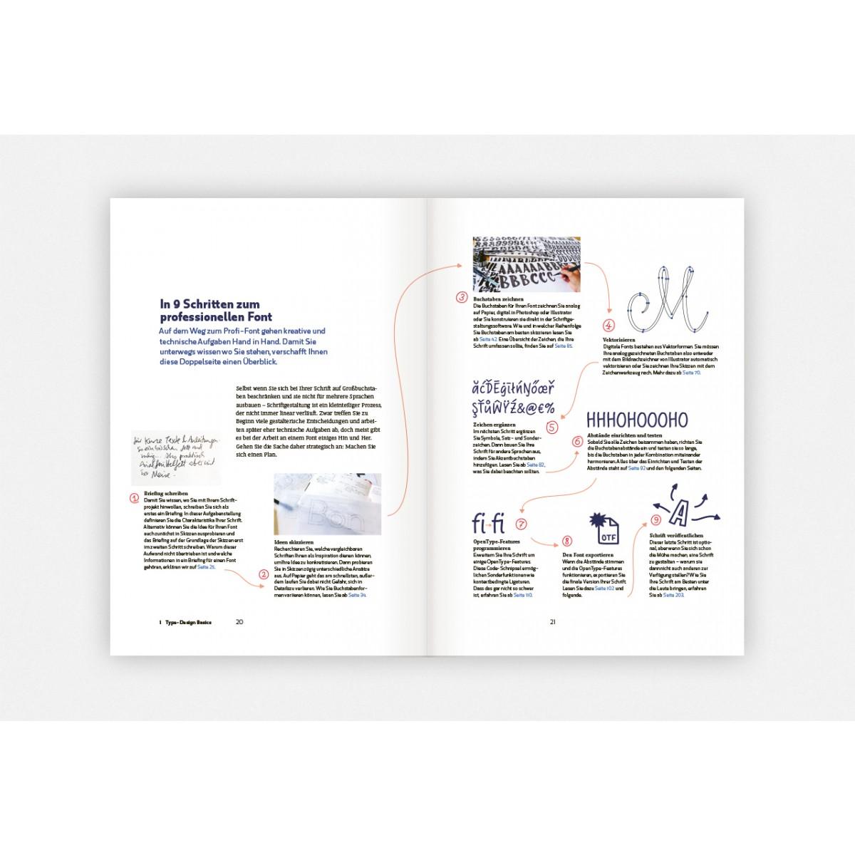 Chris Campe | Ulrike Rausch  Making Fonts! Der Einstieg ins professionelle Type-Design