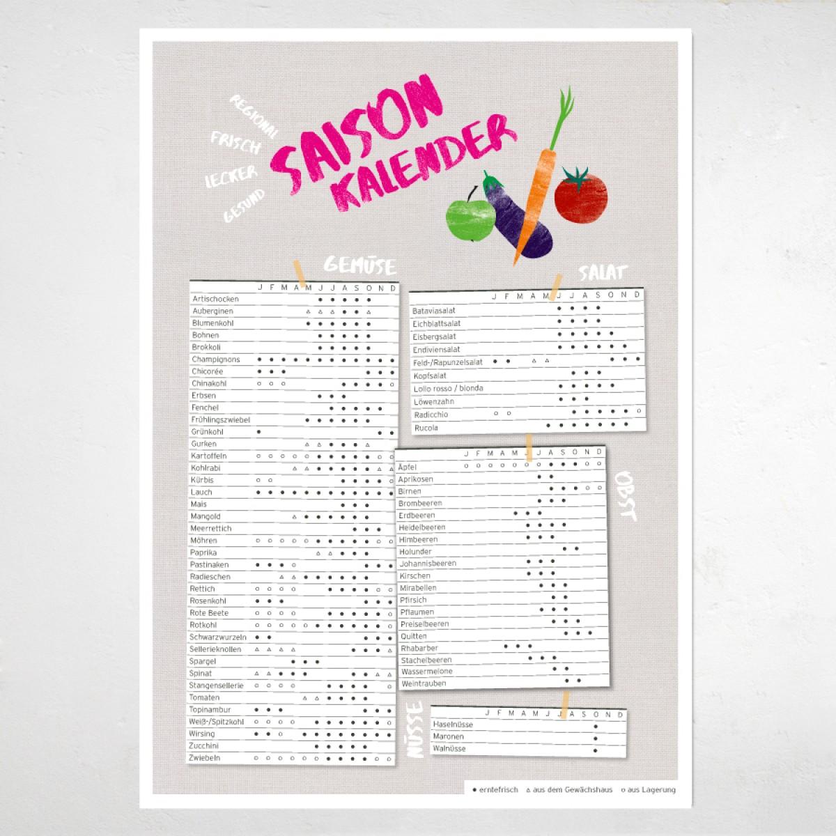 """Amy & Kurt Berlin A2 Plakat """"Saisonkalender Obst & Gemüse"""""""