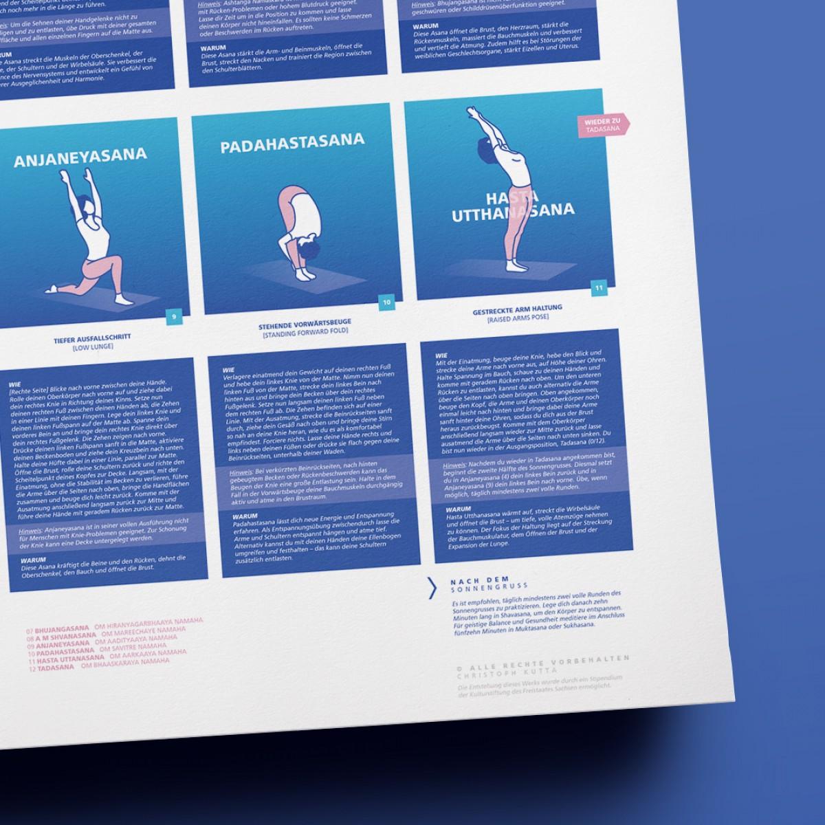 ASANA Yoga-Poster | Sonnengruß (mit präziser Erklärung) 50 x 70 cm
