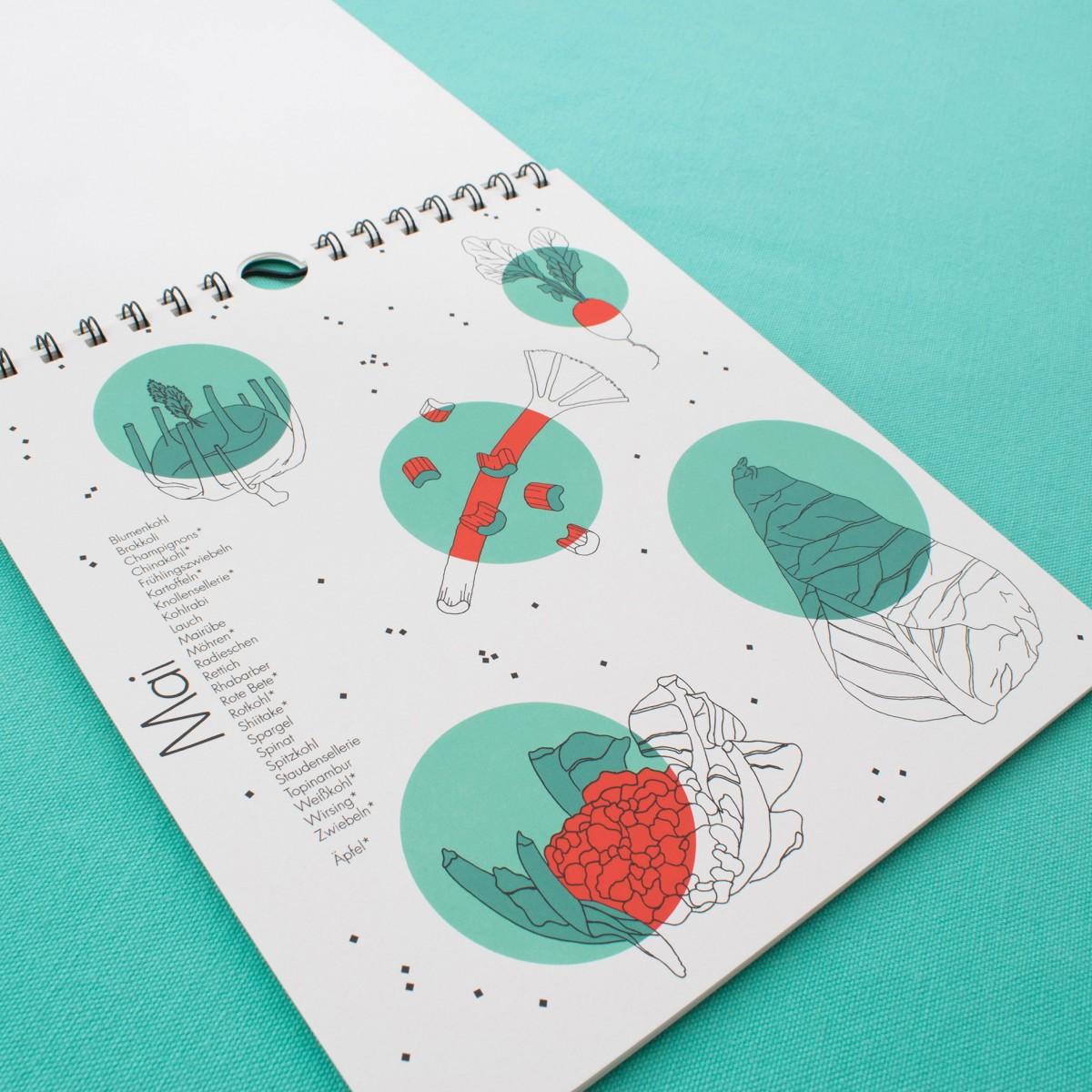 polypodium Saisonkalender -  Heimisches Obst & Gemüse