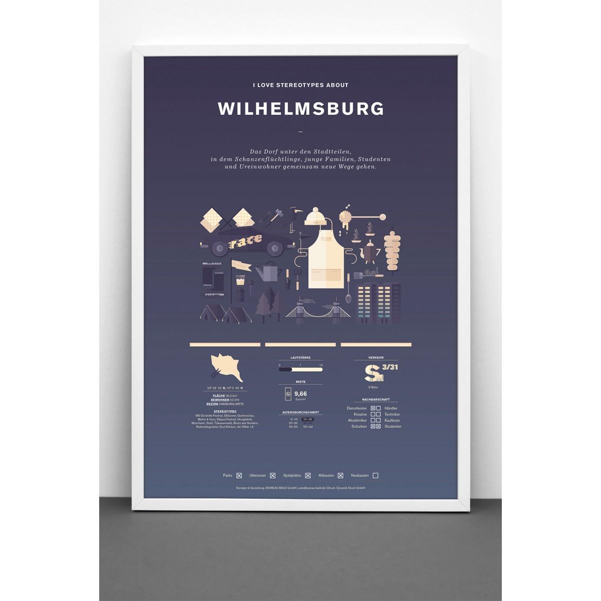Bureau Bald Stadtteil Plakat Wilhelmsburg