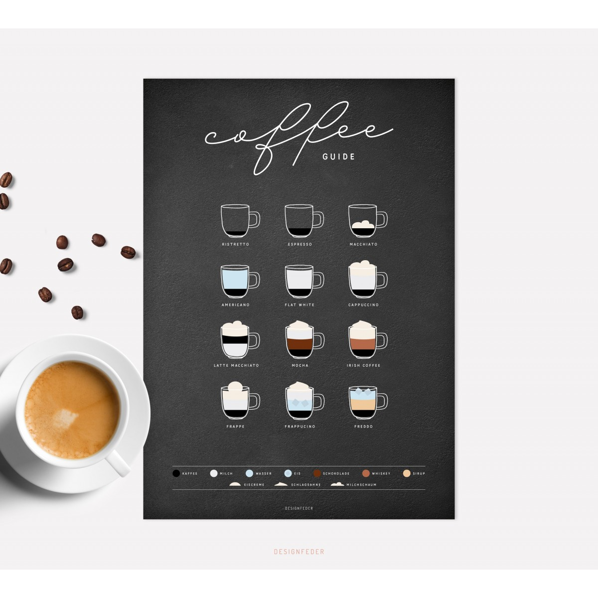 designfeder | Poster Coffee guide black