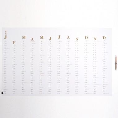 tyyp Wandkalender 2019