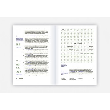 Sabrina Öttl »Der erste Eindruck zählt!« Das Handwerk der Typografie verstehen und anwenden