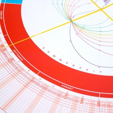 Jahreskalender 2019 von Marmota Maps