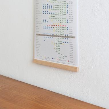 KLEINWAREN / VON LAUFENBERG Set 1 / Saisonkalender + Posterleiste Eiche A3