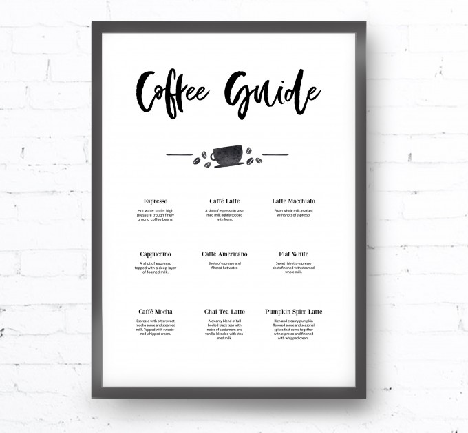 Kruth Design POSTER / COFFEE GUIDE