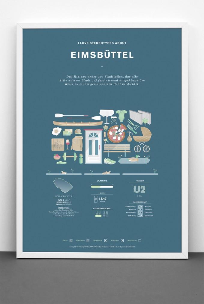 Bureau Bald Stadtteil Plakat Eimsbüttel