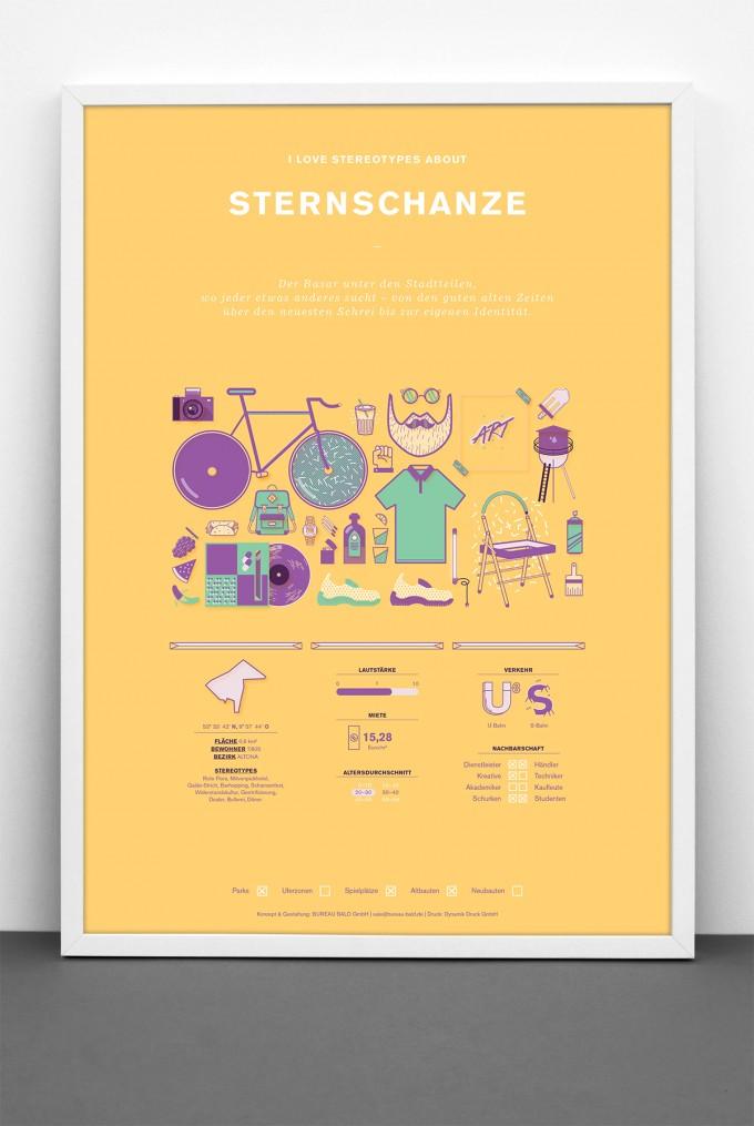 Bureau Bald Stadtteil Plakat Sternschanze