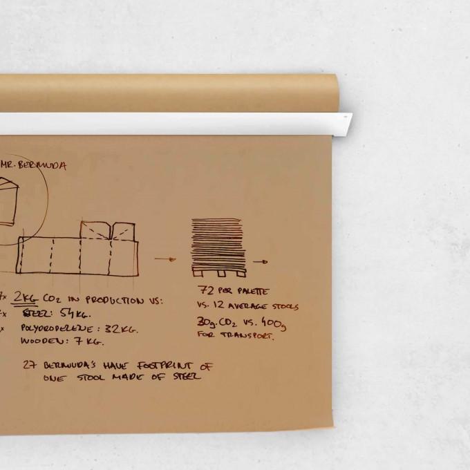 PAPER ROLLER | ROLLENHALTER & WAND FLIP-CHART SET | Roman Luyken | Peppermint Products