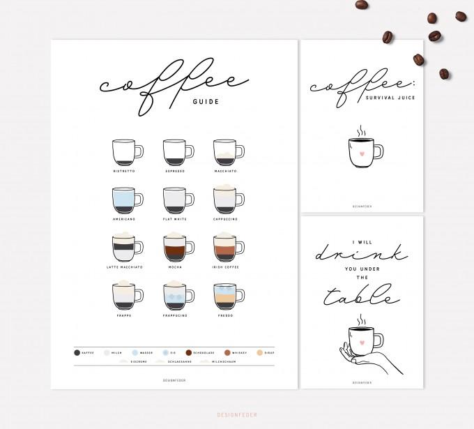designfeder   Poster & Postkarten Coffee