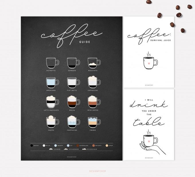 designfeder | Poster & Postkarten Coffee black