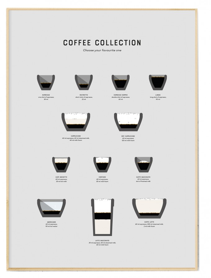 FOX&POET Coffee Collection – Kaffee-Poster