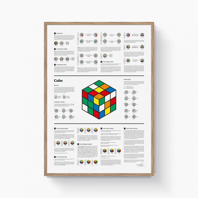 stellavie Cube (Anleitung)
