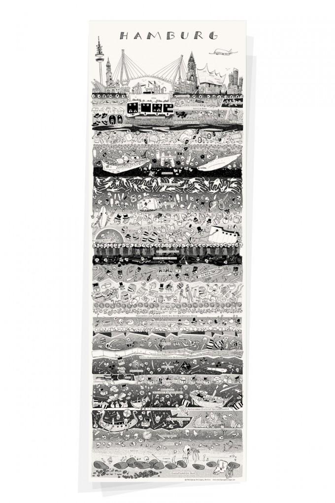 Wolfgang Philippi HAMBURG PLAKAT 30x88 cm