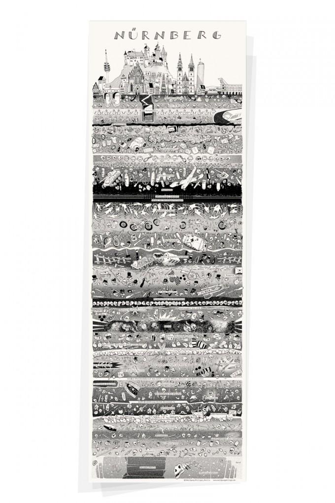 Wolfgang Philippi NÜRNBERG PLAKAT 30x88 cm