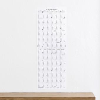 KLEINWAREN / VON LAUFENBERG Der lange Wandkalender 2022