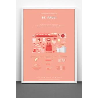 Bureau Bald Stadtteil Plakat St. Pauli