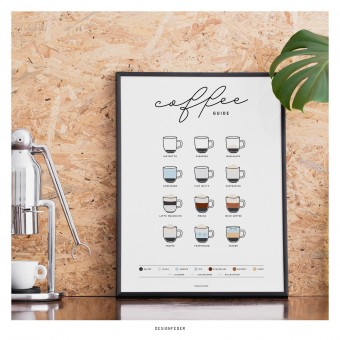 designfeder | Poster Coffee guide
