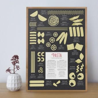 anmutig Nudel-Poster mit 20 Pasta-Sorten (DIN A2)