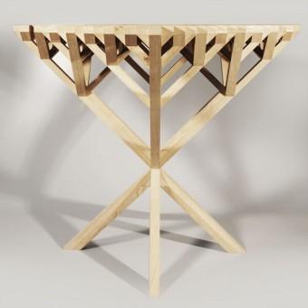 The Fundamental Group MONROE Table